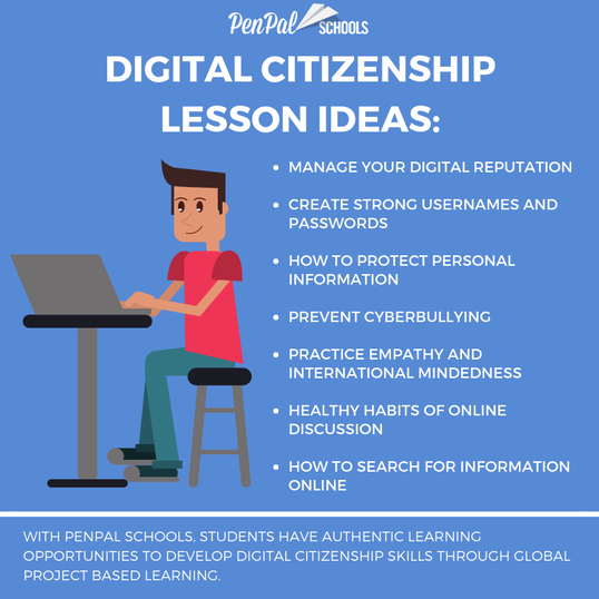 How to Teach Digital Citizenship Through Global Project